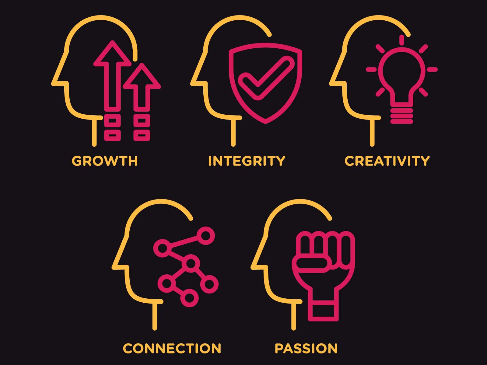 core values company hong kong