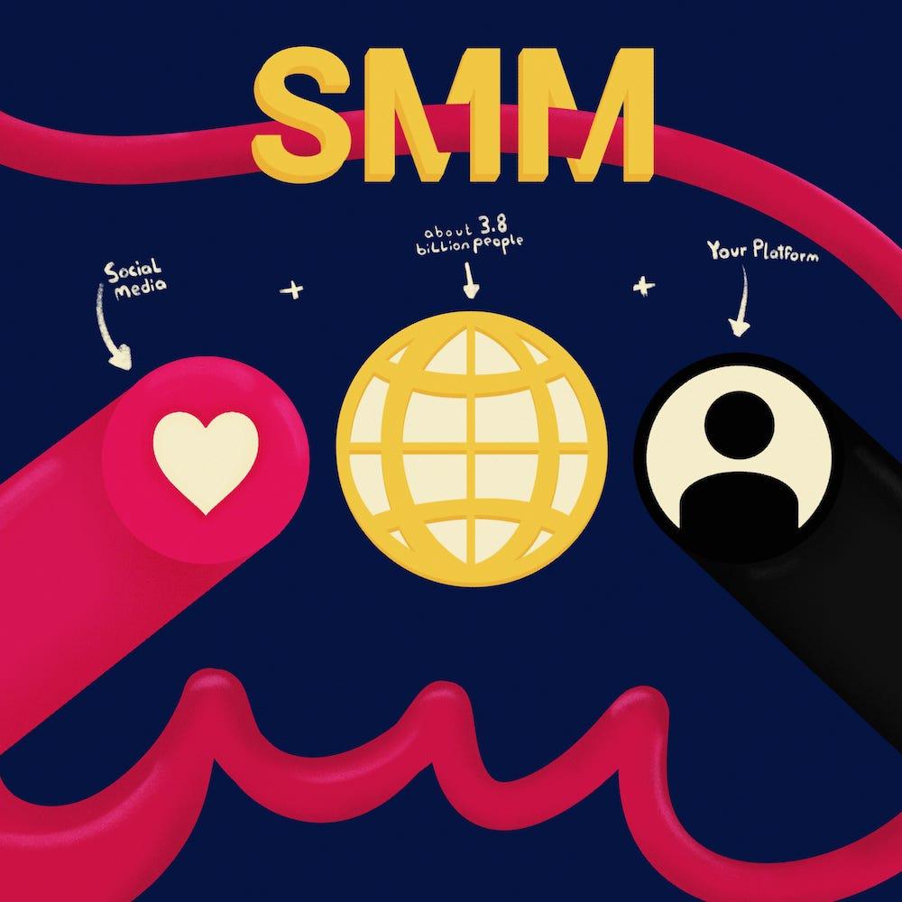 SMM advantages