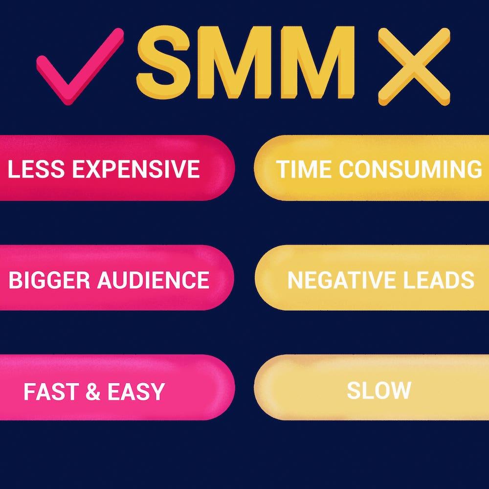 smm advantages and disadvantages